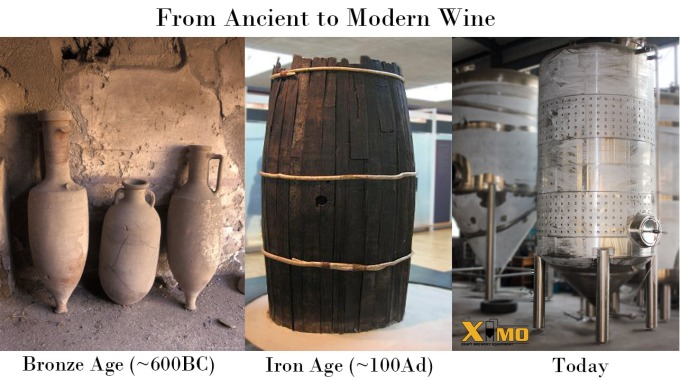 From Ancient to Modern Wine