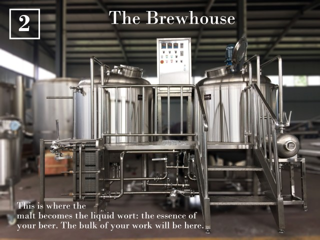 Step 2: The Brewhouse
