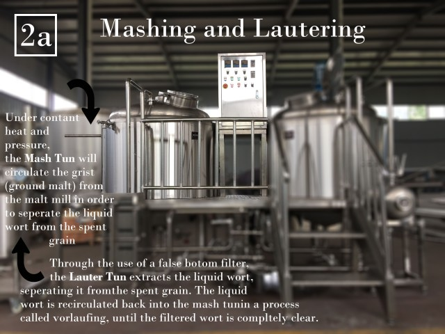 Mashing and Lautering