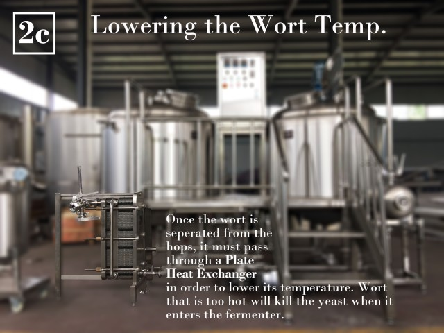 Step 2c: Lowering the Wort Temperature